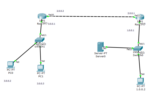Syslog Server on Cisco Router